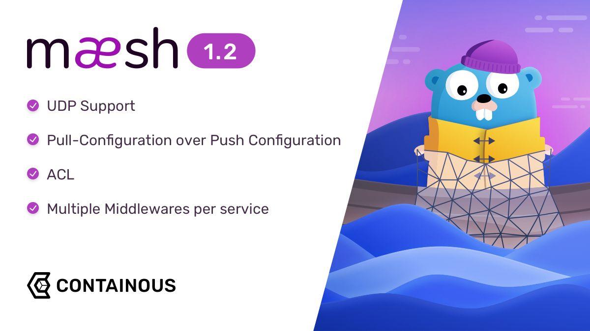 Announcing Maesh 1.2