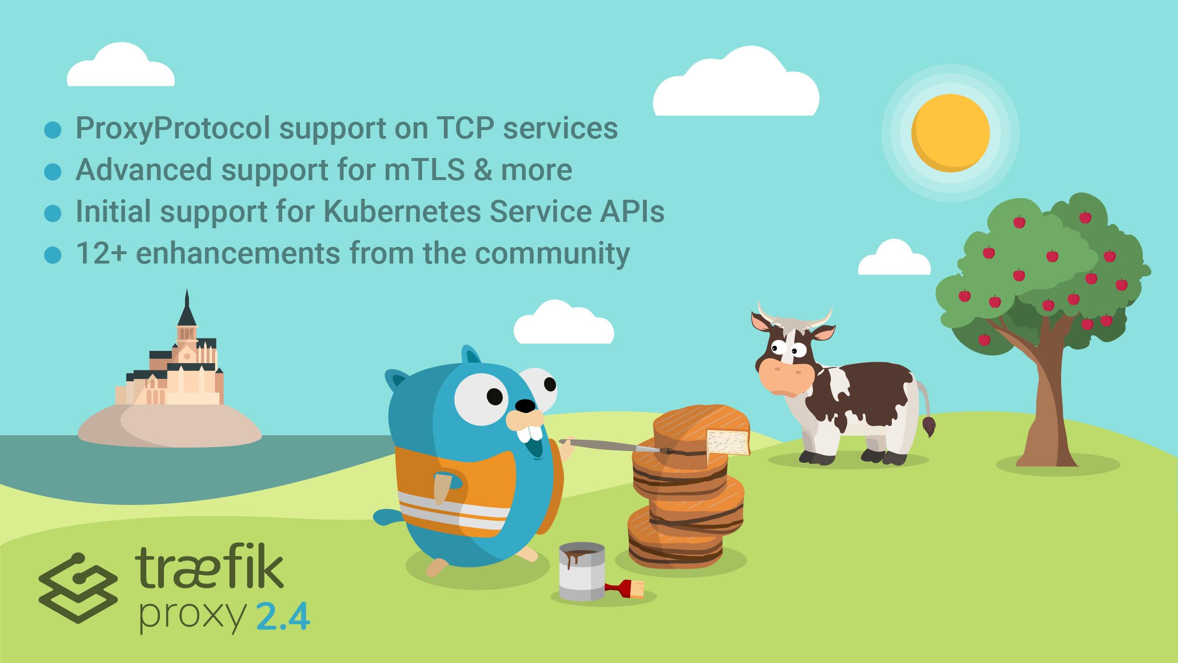 Traefik Proxy 2.4 Adds Advanced mTLS, Kubernetes Service APIs, and More