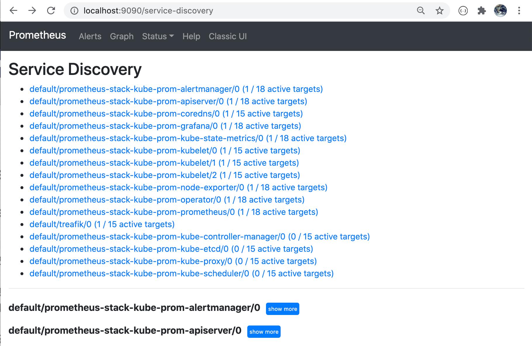Screenshot of Prometheus Service Discovery dashboard
